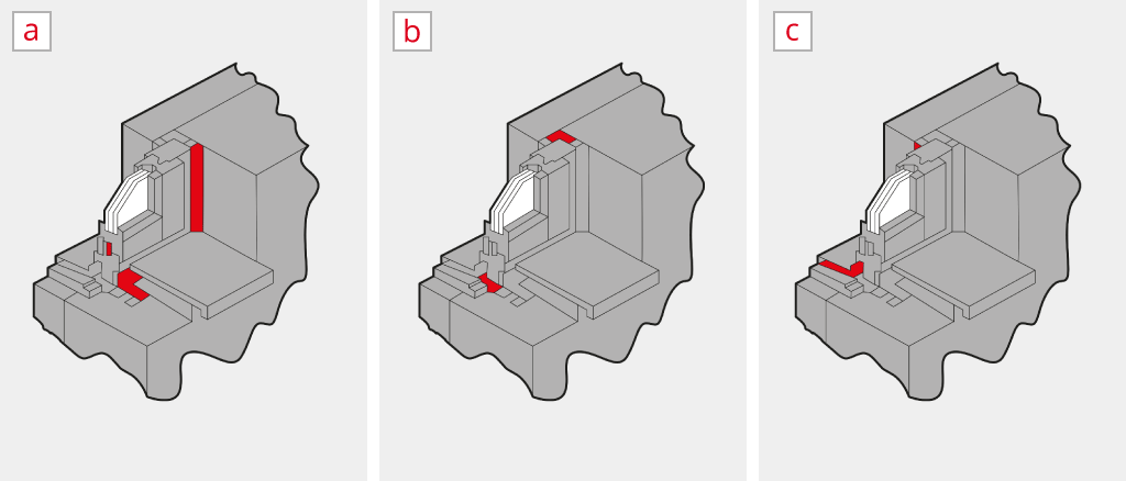 Sealing methods for front doors (inside, central, outside)