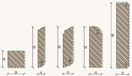uPVC Cover Strip Sizes