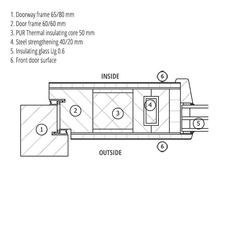 Wooden front door profile Premium 80mm - detail drawing